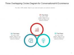 Three Overlapping Circles Diagram For Conversational AI Ecommerce Infographic Template