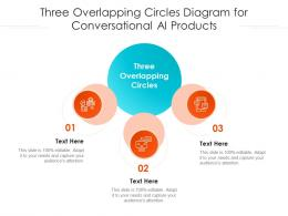 Three Overlapping Circles Diagram For Conversational AI Products Infographic Template
