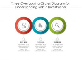 Three Overlapping Circles Diagram For Understanding Risk In Investments Infographic Template