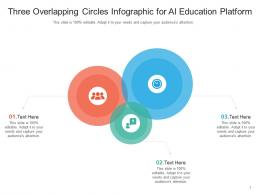 Three Overlapping Circles For AI Education Platform Infographic Template