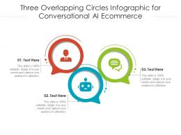 Three Overlapping Circles For Conversational AI Ecommerce Infographic Template