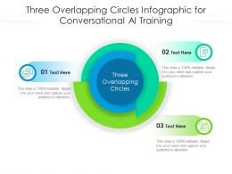 Three Overlapping Circles For Conversational AI Training Infographic Template