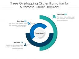 Three Overlapping Circles Illustration For Automate Credit Decisions Infographic Template