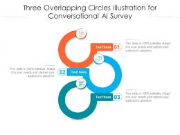 Three Overlapping Circles Illustration For Conversational AI Survey Infographic Template