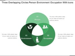 Three Overlapping Circles Person Environment Occupation With Icons