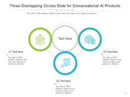 Three Overlapping Circles Slide For Conversational AI Products Infographic Template
