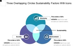 Three Overlapping Circles Sustainability Factors With Icons
