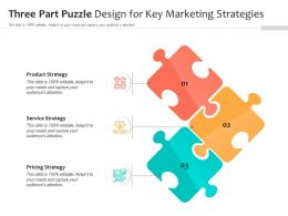 Three Part Puzzle Design For Key Marketing Strategies