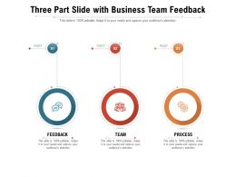 Three Part Slide With Business Team Feedback