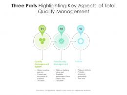Three Parts Highlighting Key Aspects Of Total Quality Management