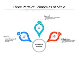 Three Parts Of Economies Of Scale