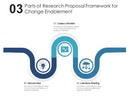 Three Parts Of Research Proposal Framework For Change Enablement
