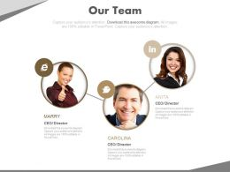 Three Peoples In Our Team For Internet Twitter And Linkdin Service Powerpoint Slides