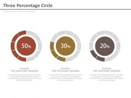 Three Percentage Circle Chart For Analysis Powerpoint Slides
