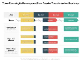 Three Phase Agile Development Four Quarter Transformation Roadmap
