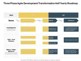 Three Phase Agile Development Transformation Half Yearly Roadmap