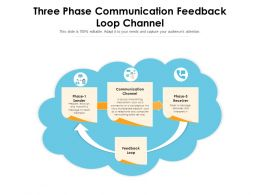 Three Phase Communication Feedback Loop Channel