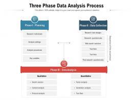 Three Phase Data Analysis Process