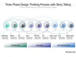 Three Phase Design Thinking Process With Story Telling