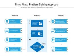 Three Phase Problem Solving Approach