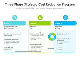 Three Phase Strategic Cost Reduction Program