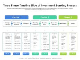 Three Phase Timeline Slide Of Investment Banking Process