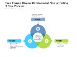 Three Phased Clinical Development Plan For Testing Of New Vaccine