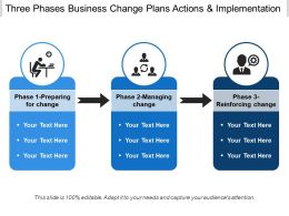 Three Phases Business Change Plans Actions And Implementation