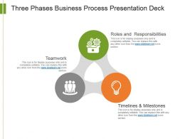 Three Phases Business Process Presentation Deck