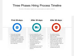 Three Phases Hiring Process Timeline