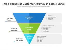 Three Phases Of  Customer Journey In Sales Funnel