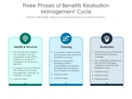 Three Phases Of Benefits Realisation Management Cycle