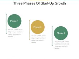 Three Phases Of Start Up Growth Powerpoint Slide Themes
