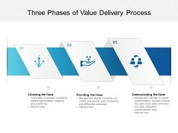 Three Phases Of Value Delivery Process