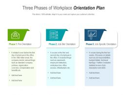 Three Phases Of Workplace Orientation Plan