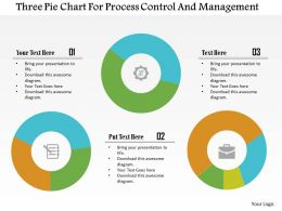 Three Pie Chart For Process Control And Management Flat Powerpoint Design