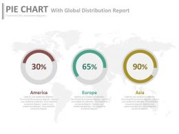 Three Pie Chart With Global Distribution Report Powerpoint Slides