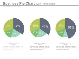 Three Pie Charts With Percentage Analysis Powerpoint Slides
