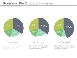 Three Pie Charts With Percentage Analysis Powerpoint Slides