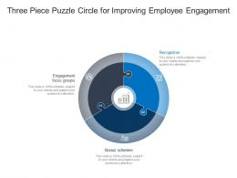 Three Piece Puzzle Circle For Improving Employee Engagement