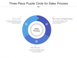 Three Piece Puzzle Circle For Sales Process
