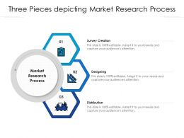 Three Pieces Depicting Market Research Process