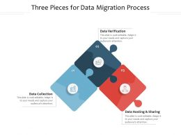Three Pieces For Data Migration Process