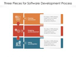 Three Pieces For Software Development Process