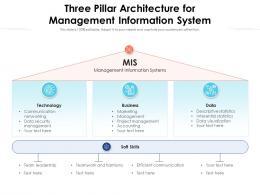 Three Pillar Architecture For Management Information System
