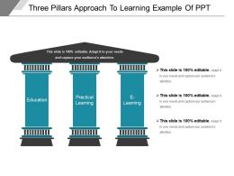 Three Pillars Approach To Learning Example Of Ppt