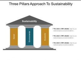 Three Pillars Approach To Sustainability Good Ppt Example