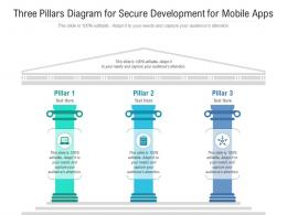 Three Pillars Diagram For Secure Development For Mobile Apps Infographic Template