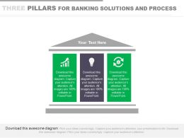 Three Pillars For Banking Solutions And Process Powerpoint Slides