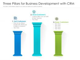 Three Pillars For Business Development With CRM